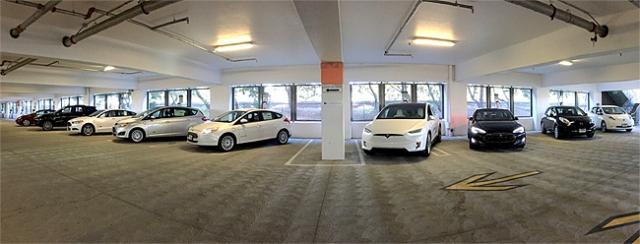 Panorama of EVs