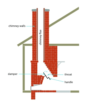 chimney_illustration_v2-01